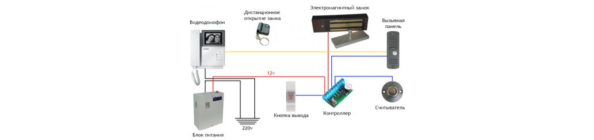 Домофоны, вызывные панели, электромеханические, магнитные замки